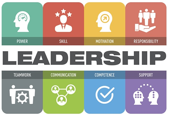 Leadership Styles Amazing Examples Of Well Known Leaders Strategists World